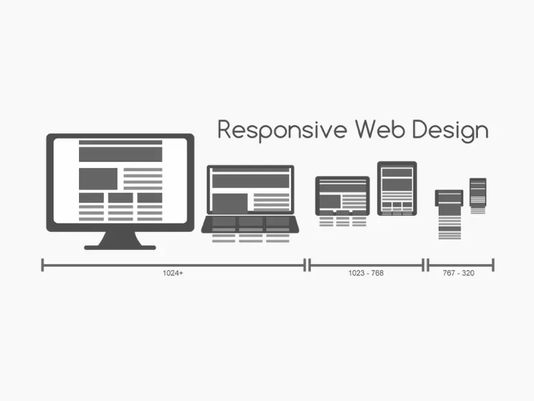 Responsive Web Design - What It Is