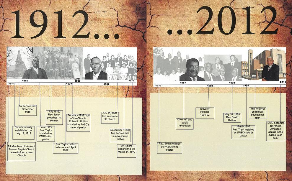 fabc timeline.jpg
