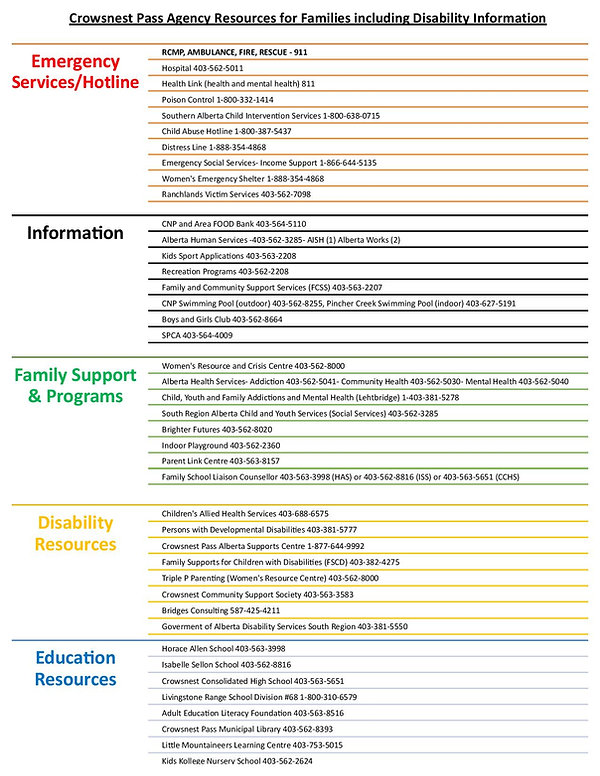 Family Resource List including Disabilit