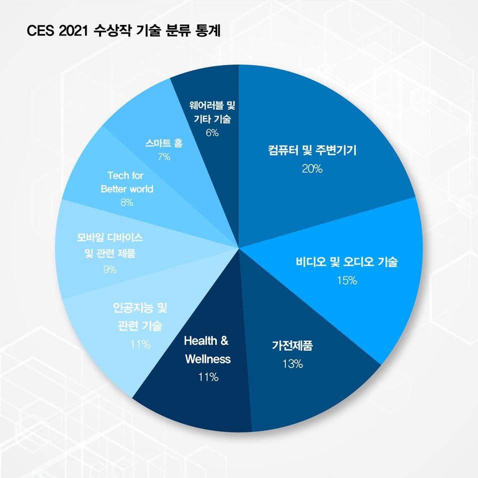 2021_CES수상작분석-03.jpg