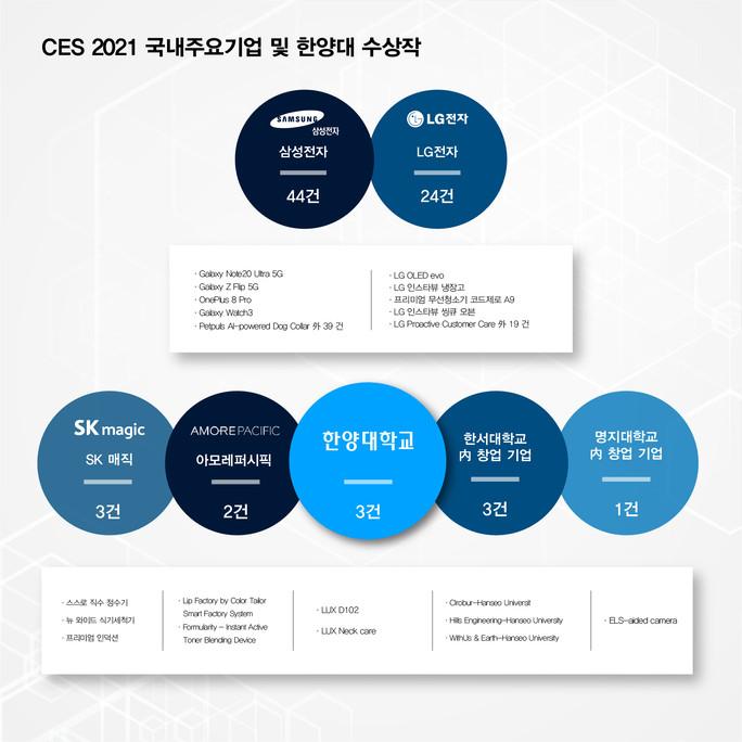 2021_CES수상작분석-02.jpg