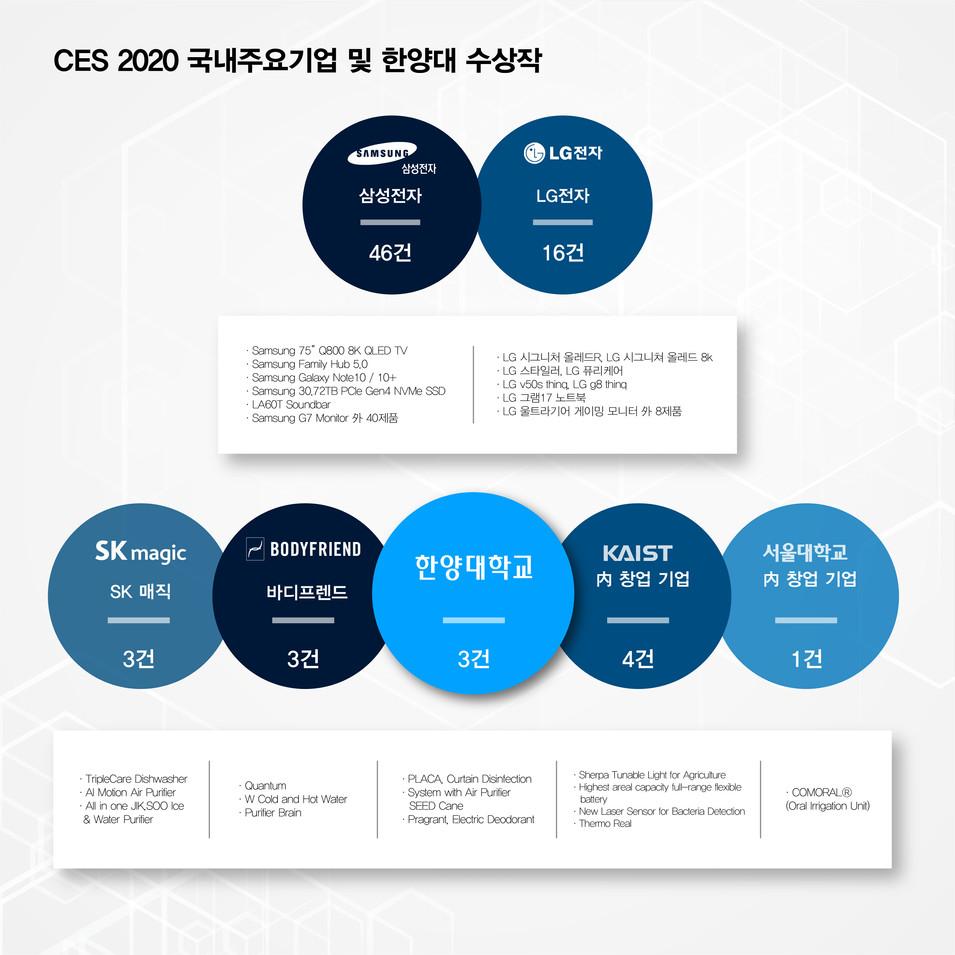 2020_CES수상작분석-02.jpg
