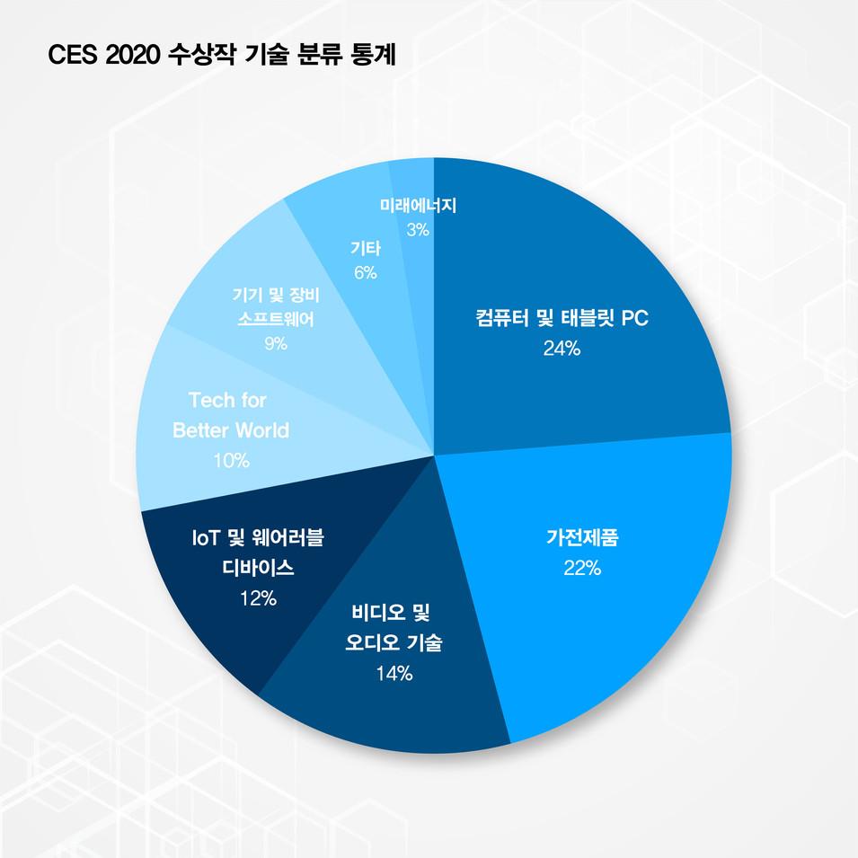 2020_CES수상작분석-03.jpg