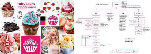 Web Design cupcake mood arch.jpg
