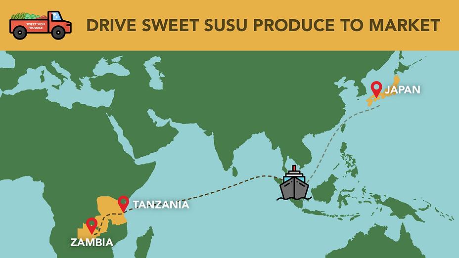 SweetSusuProduce-02.png