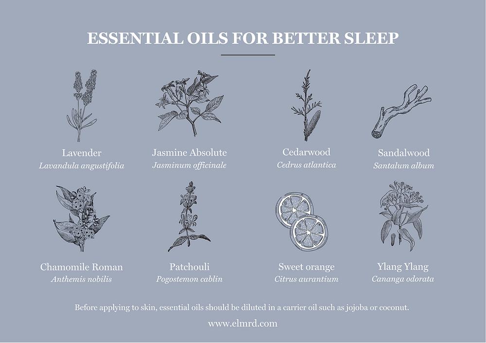 Lavender, jasmine, cedarwood, sandalwood, chamomile roman, patchouli, sweet range, ylang ylang