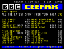 What Happened to Teletext