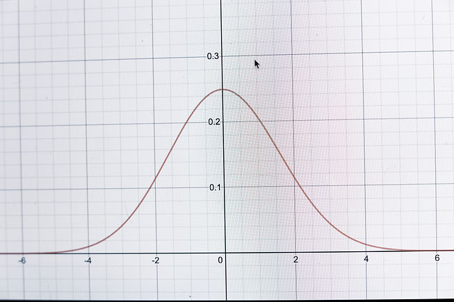 Graph of normal curve on a grid.jpg