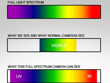 Full-Spectrum Cameras And Ghost Investigations