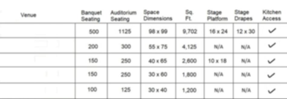 Venu Info Chart.jpg