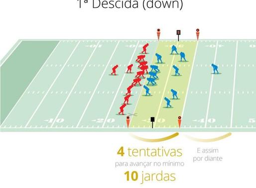 Entenda Como Funciona um Jogo de Futebol Americano Parte II