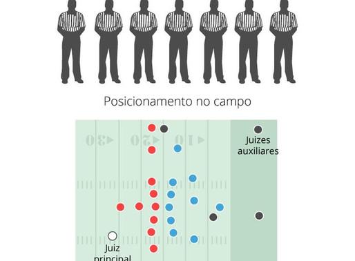 Entenda como funciona um jogo de futebol americano Parte III