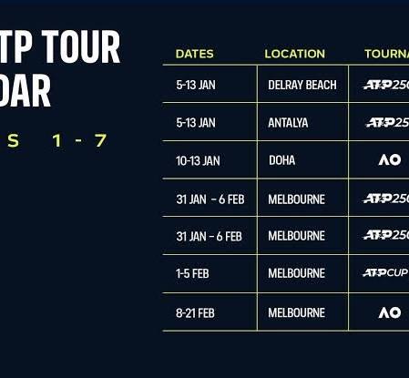 Calendário Oficial ATP 2021 do Tênis