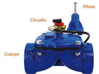 Válvulas hidráulicas de diafragma: aspectos básicos