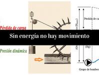 Fundamentos básicos de hidráulica (5 de 5)