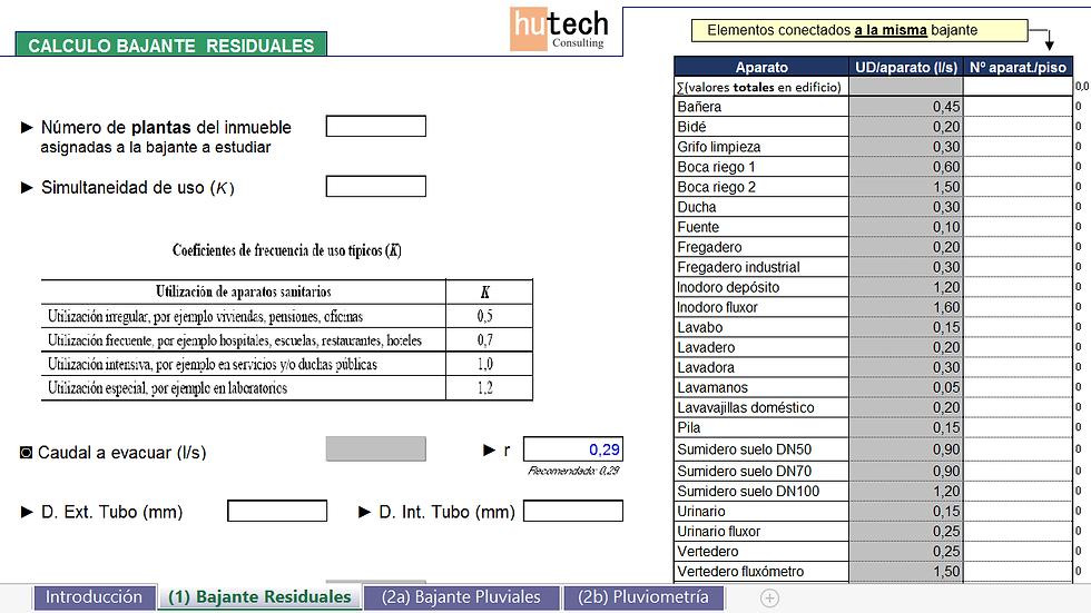Aplicación para el cálculo de evacuación (ACEV)