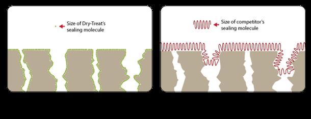 dt-molecule-diagram.png