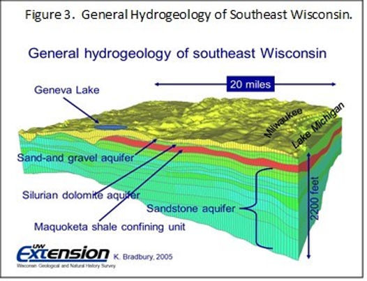 hydrogeology of SE WI.jpg