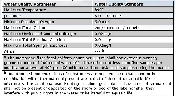 water quality table.png