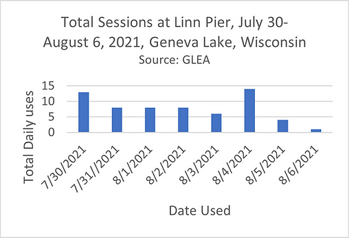 sessions July 30-Aug. 6, 2021.png