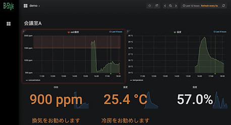 CO2センサーダッシュボードイメージ.png