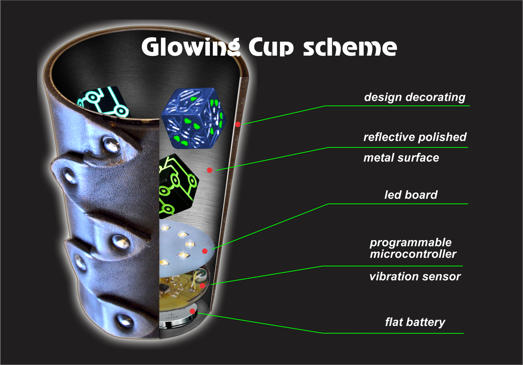 "Проект ""Glowing Cup"""