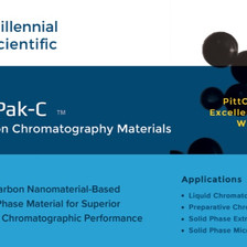 Millennial Scientific Selected as Finalist for PittCon 2020 Excellence award