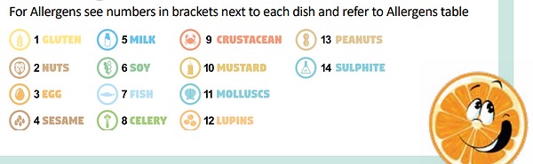 Allergens table.png