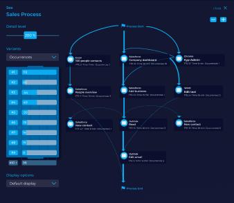 process_panel.png