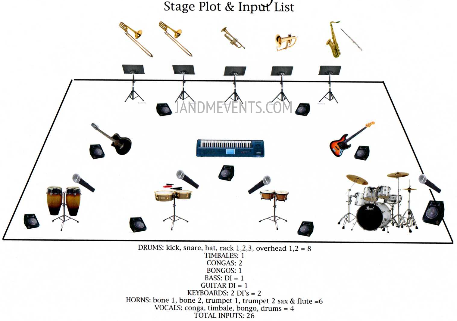 Band Stage Plot Sheila E
