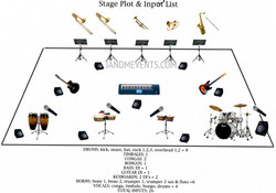 Band Stage Plot Sheila E