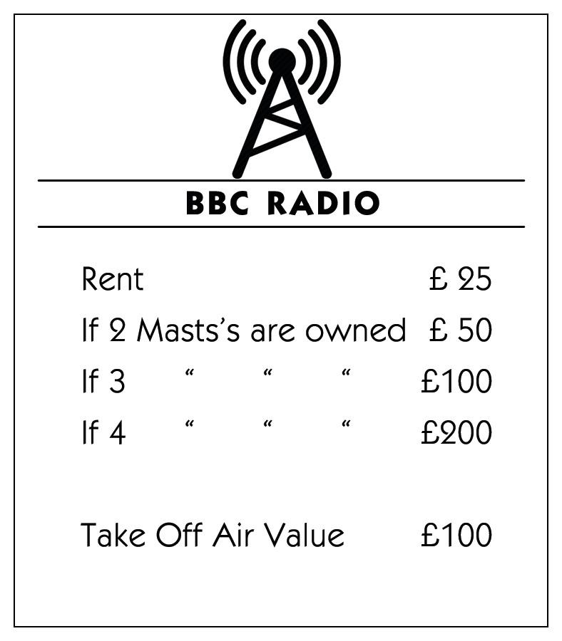 BBC MAST
