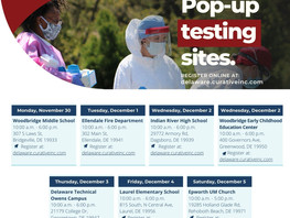 PopUp Covid Testing Sites SUSSEX 11/30-12/4