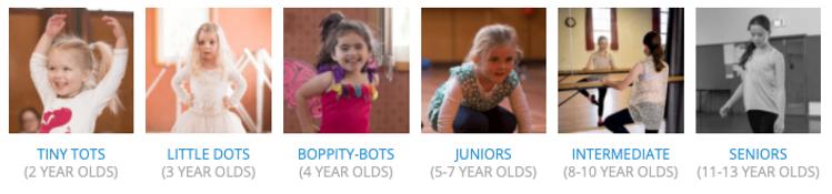 Childrens Dance Classes Christchurch