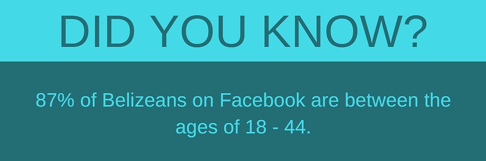 Belize Facebook data