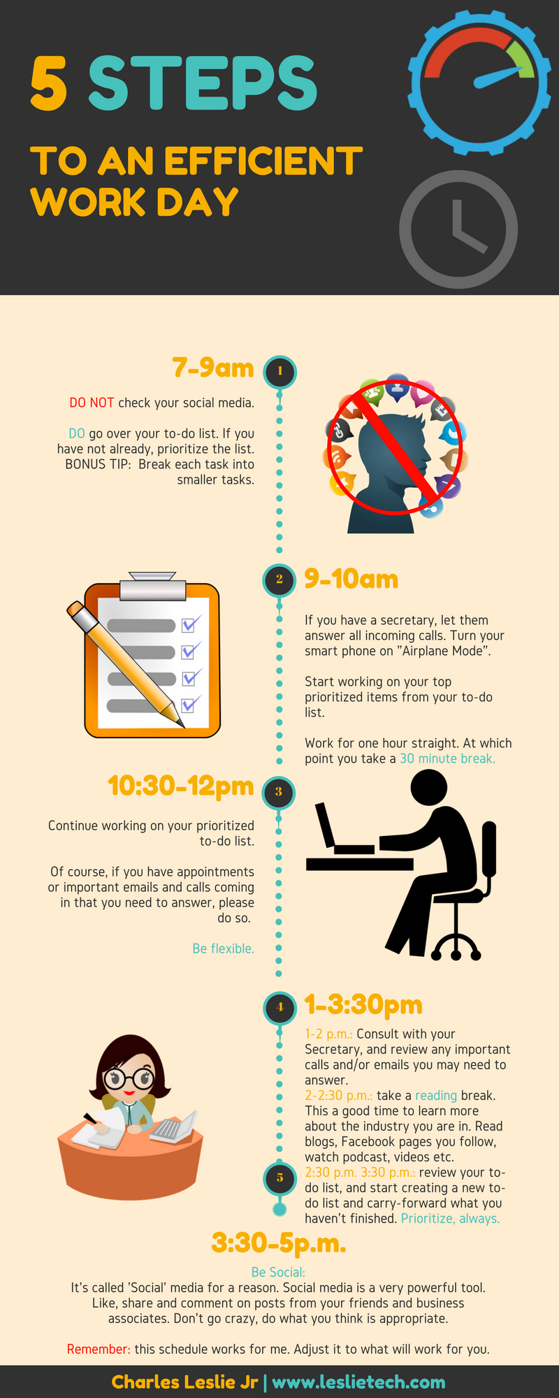 5 STEPS TO AN EFFICIENT WORK DAY