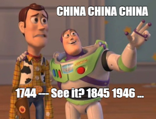 WHO-China-1846-1946-SeItYet.png
