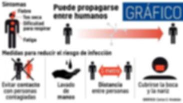 recomendaciones-contra-el-coronavirus.r_