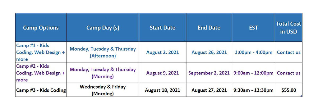 Camps-Aug-2021.JPG