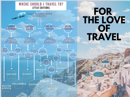 Where Should I Travel To? (FTLO Edition)