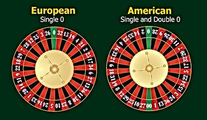 european-vs-american-wheel (1).jpg