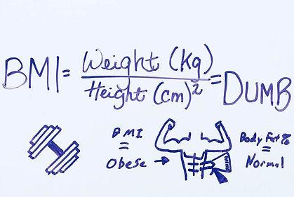 Whiteboard making fun of BMI