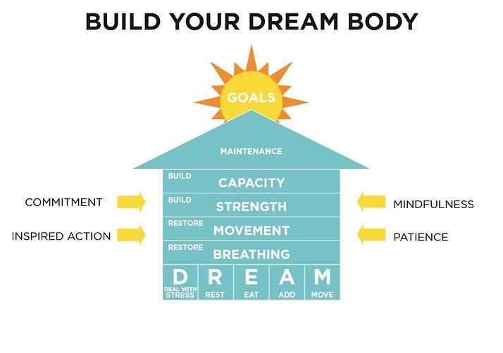 Dreambody1.JPG