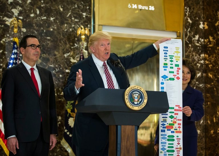 """President Trump, with Treasury Secretary Steven T. Mnuchin and Transportation Secretary Elaine L. Chao, announcing the """"streamlining"""" of permitting requirements for infrastructure projects."""
