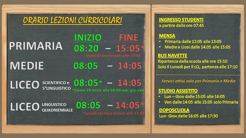 Lavagna ORARI as 2021_22.PNG