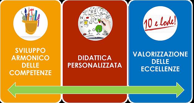 Apprendimento innovativo_primaria.png