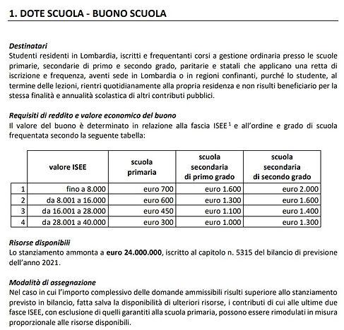 Tabella DOTE SCUOLA 20_21.jpg