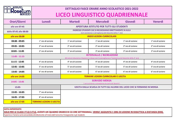Fasce orarie_LICEO LINGUISTICO QUADRIENNALE as 2021_22-001.png