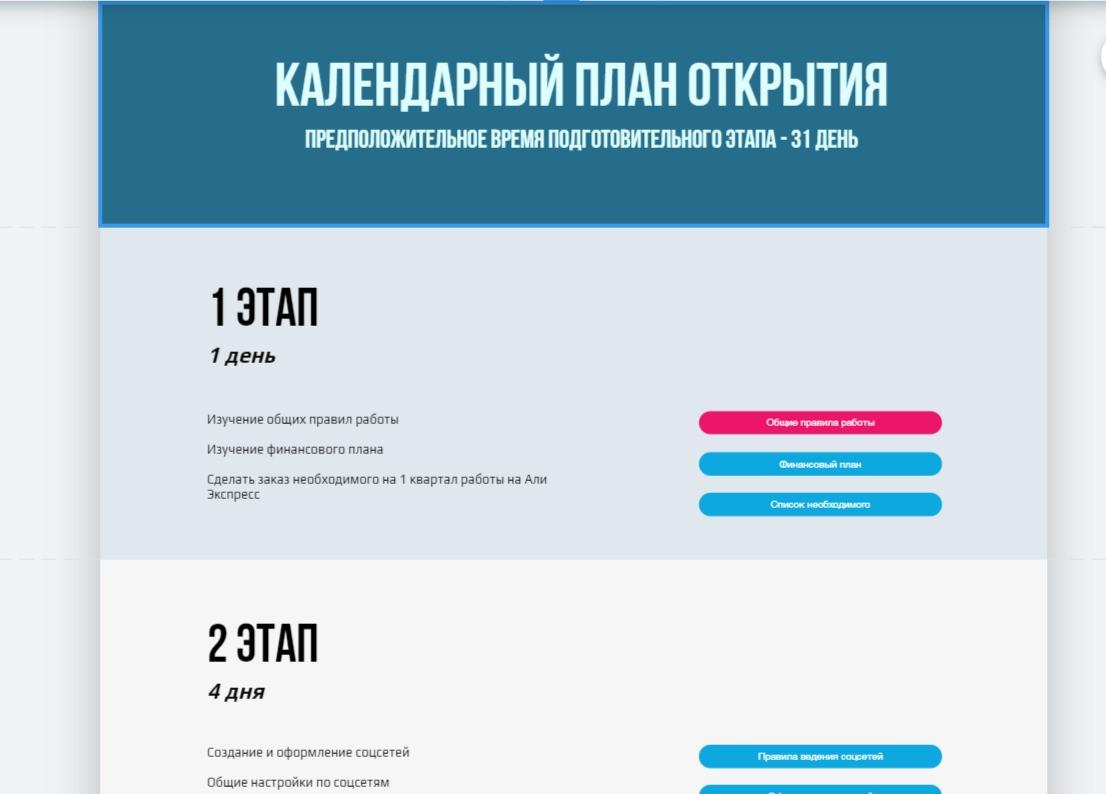 Календарный план франшизы Инвентика