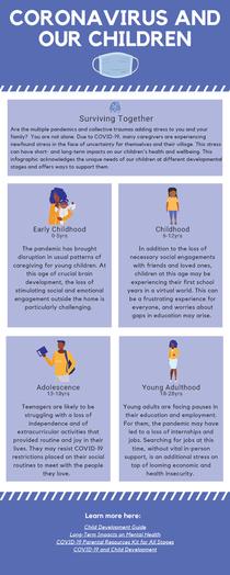 Coronavirus and Our Children